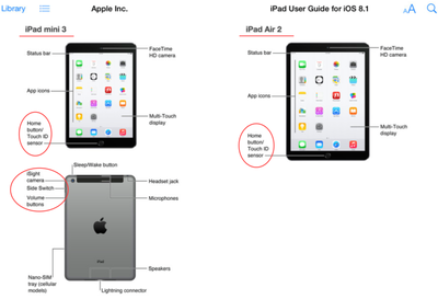 ipad-2-air-mini-3-leak1.png